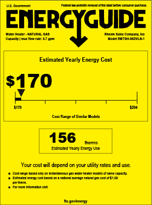Old Energy Guide Label